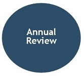 https://sites.google.com/a/nwirkey.org/nwrk2/home/forms/Annual%20Review.jpg